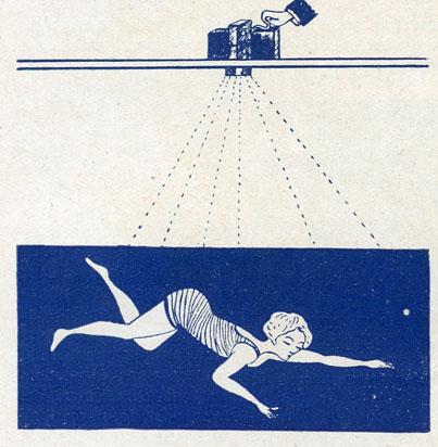 Truquage pour obtenir l'illusion de la nage antre deux eaux