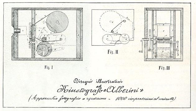 Disegni illustrativi del Kinetografo Alberini