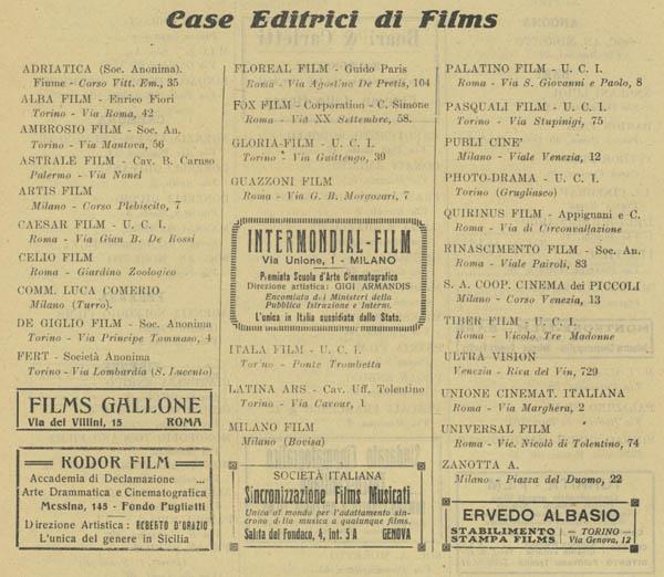 Case editrici di films in Italia, Maggio 1924
